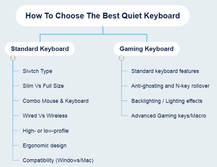 How to choose a keyboard